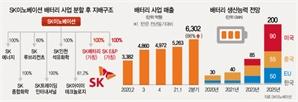 SK이노 배터리사업 분할...5년간 17조 투자해 2030년 생산능력 12배 키운다