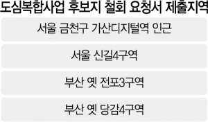 '가산역세권'도 공공개발 철회…56곳 중 11곳서 반대 목소리