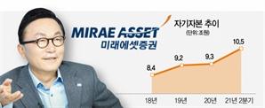 실현된 '박현주의 약속'...성큼 다가선 '한국판 골드만삭스'의 꿈