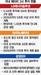 """더 거세지는 '배터리 쩐의 전쟁' …韓, 24조 투자에 中'10조"""" 반격"""