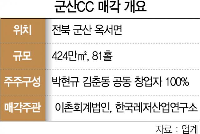 [시그널] 국내 최대 골프장 군산CC, 새주인 찾기 실패…개별 협상 돌입