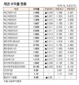 [표]채권 수익률 현황(8월 27일)