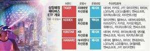 토종 '메타버스 ETF'  내달 첫선…4종 동시 출격