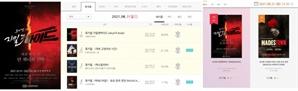 뮤지컬 '지킬앤하이드' 1차 티켓 전석매진