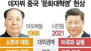 3연임 앞둔 시진핑의 폭주…홍색규제에 흔들리는 中