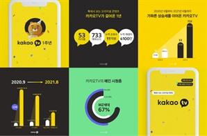 '오리지널 콘텐츠' 도전 1년… 카카오TV, '숏폼·미드폼' 개념을 잡다
