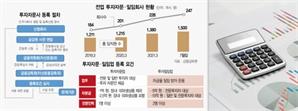 """""""금감원 미팅, 9개월 후에 오세요""""…증시 호황에 투자자문사 260개 설립 대기중"""
