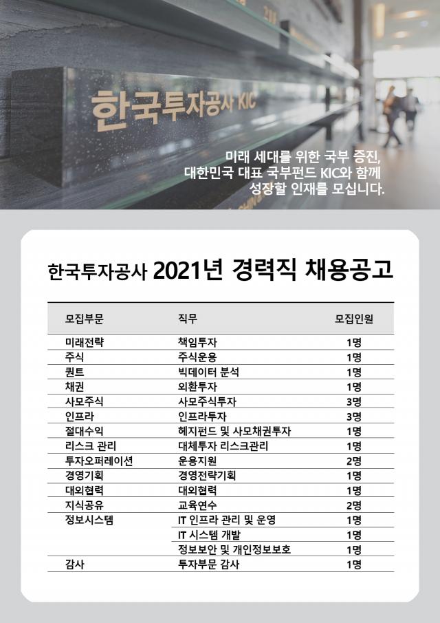 [시그널] 국부펀드 KIC, 글로벌 투자 전문가 22명 공개 채용