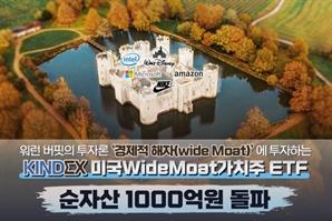 'KINDEX 미국WideMoat가치주 ETF' 순자산 1,000억원 돌파
