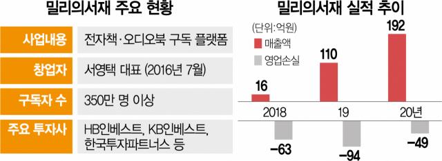 [단독] 지니뮤직, 밀리의서재 인수…'KT 구독경제' 볼륨 키운다