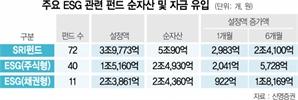 '착한 투자' 글로벌 메가 트렌드…국내 ESG펀드 순자산 5조 넘었다