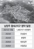 LH, 남양주왕숙2지구 조성 '박차'…10월 1,400가구 사전청약