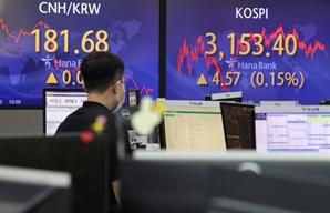 [마감시황]코스피 3,150대 회복…외국인 사흘째 순매수