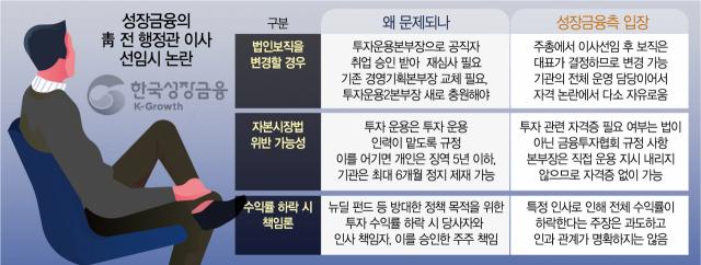 '靑출신 낙하산' 성장금융, 3대 후폭풍 온다
