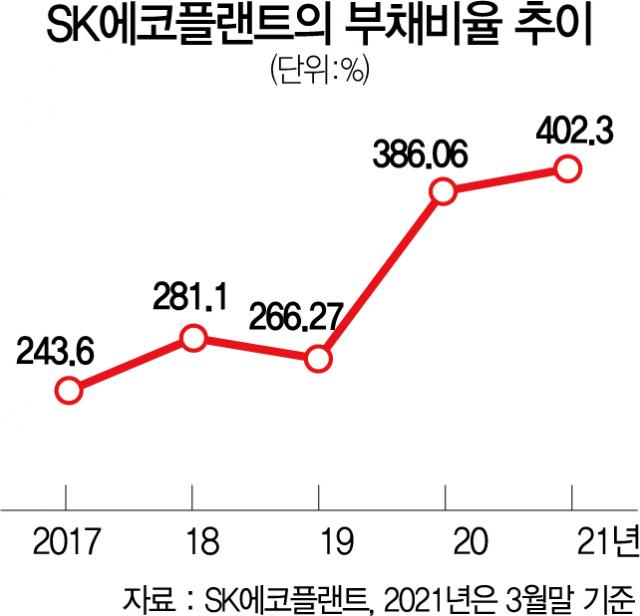 [시그널] 부채비율 확 늘어난 SK에코, 인수금융 'SOS'