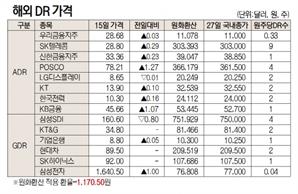 [표]해외 DR 가격(9월 15일)