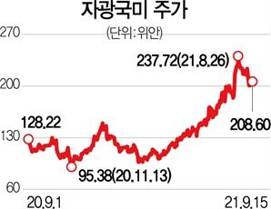 [글로벌 핫스톡] 자광국미, 中 반도체 국산화 수혜…팹리스로 연 25% 성장