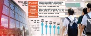 [단독] 위기의 교육업계…'인강' 2위 이투스 매물로 나왔다