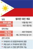 필리핀 복싱 영웅 '파키아오'…대선 출마 선언