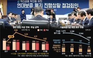 """[단독] 최대 20% 연체이자·위약벌금까지…""""소송에 재창업 꿈도 못꿔"""""""