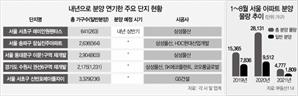 """'분상제 지켜보자'…잠실진주도 """"내년 분양"""""""
