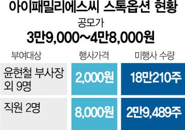 '시총 2,000억' 채시라 남편 회사, 직원들도 100억 잭팟 [시그널]