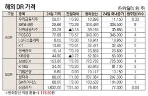 [표]해외 DR 가격(9월 24일)
