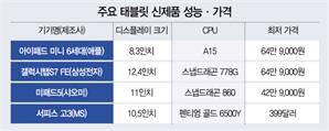 애플·MS·샤오미 상륙… '터줏대감' 삼성과 하반기 태블릿 대전