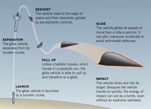 北, 3주 새 미사일 3종 시험…초음속 활공체 쐈나