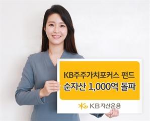 KB자산운용,'KB주주가치포커스펀드'순자산 1,000억원 돌파
