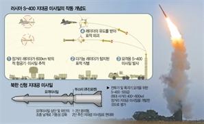 김정은 정권 '북한판 사드' 개발하나...'한미 킬체인'에 견제구