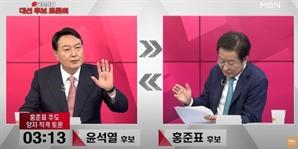 윤석열 손바닥 '왕(王)'자…'무속인?' 누가 썼을까 '와글'