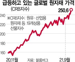 中원료 끊긴 반도체부품사…'셧다운 위기' 현실화