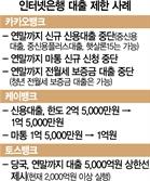 카카오뱅크도 고신용대출 중단…인뱅 3사 '백기투항'