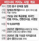 '미단시티' 시계제로…韓덮친 中홍색규제 충격