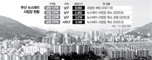 """지방까지 집값 오르자 """"임대 대신 분양""""…부산 뉴스테이 1.7만가구 '올 스톱'"""