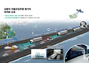 현대오토에버, 상용차 자율주행 평가시설 구축