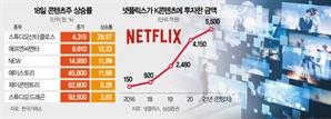 '한드' 또 글로벌 히트…K콘텐츠株 '질주'