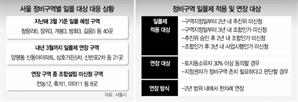 """""""일몰되기 전에""""…전농12·흑석1 재개발 조합 설립 '속도'"""