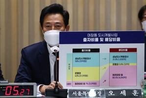 """서울시 국감서 대장동 팻말 든 오세훈 """"대장동, 첨단 금융기법 악용"""""""
