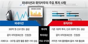 """""""더 오르기 前 사자""""…음악 저작권 투자 열풍"""