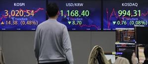 원·달러 환율, 8.7원 하락한 1,168.4원 마감