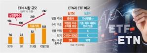 '상장 러시' ETN, ETF와 경쟁 불붙나