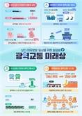 """""""대도시권 30분대 생활권으로""""… 광역철도 3배, BRT 5배 확충"""