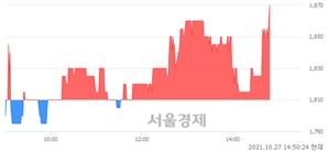 <코>코리아에스이, 3.31% 오르며 체결강도 강세 지속(197%)