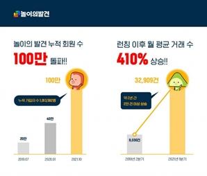 놀이의발견, 국내 키즈놀이앱 회원 수 100만 돌파